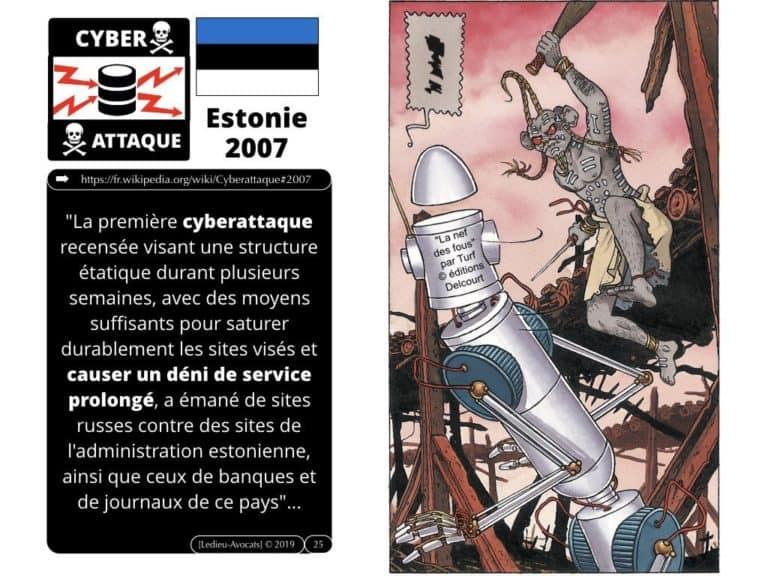270-CYBER-SECURITE-des-systèmes-dinformation-protection-des-données-les-BONS-REFLEXES-juridiques-MMH-Constellation©Ledieu-Avocats-28-10-2019.025-1024x768