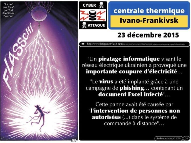 270-CYBER-SECURITE-des-systèmes-dinformation-protection-des-données-les-BONS-REFLEXES-juridiques-MMH-Constellation©Ledieu-Avocats-28-10-2019.028-1024x768