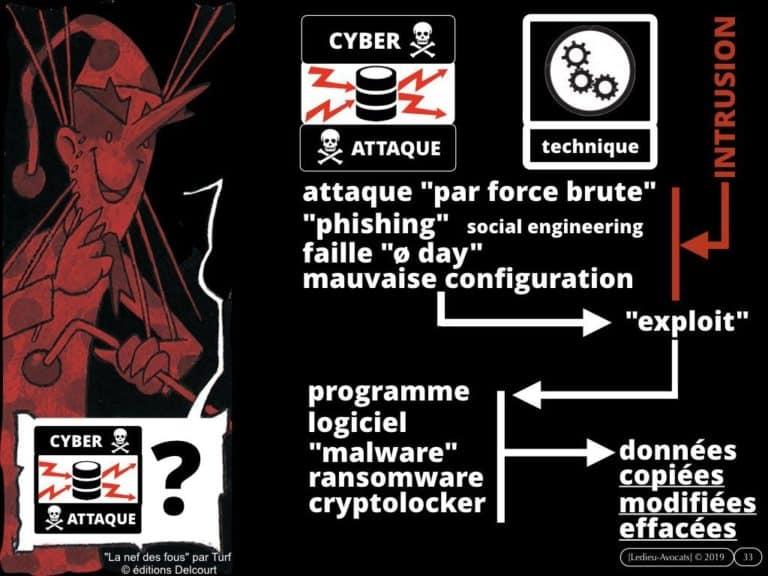 270-CYBER-SECURITE-des-systèmes-dinformation-protection-des-données-les-BONS-REFLEXES-juridiques-MMH-Constellation©Ledieu-Avocats-28-10-2019.033-1024x768