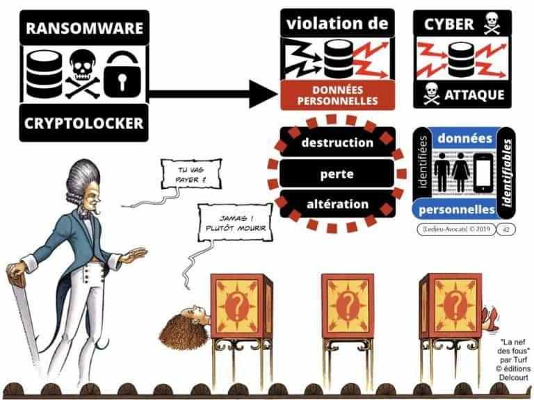 270-CYBER-SECURITE-des-systèmes-dinformation-protection-des-données-les-BONS-REFLEXES-juridiques-MMH-Constellation©Ledieu-Avocats-28-10-2019.042-1024x768