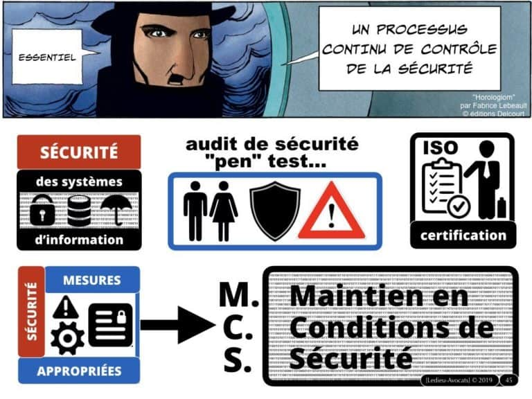 270-CYBER-SECURITE-des-systèmes-dinformation-protection-des-données-les-BONS-REFLEXES-juridiques-MMH-Constellation©Ledieu-Avocats-28-10-2019.045-1024x768
