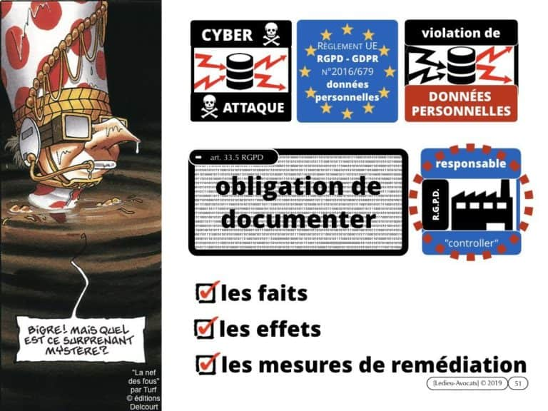 270-CYBER-SECURITE-des-systèmes-dinformation-protection-des-données-les-BONS-REFLEXES-juridiques-MMH-Constellation©Ledieu-Avocats-28-10-2019.051-1024x768