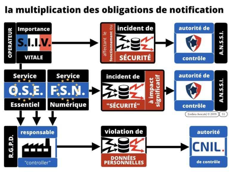 270-CYBER-SECURITE-des-systèmes-dinformation-protection-des-données-les-BONS-REFLEXES-juridiques-MMH-Constellation©Ledieu-Avocats-28-10-2019.053-1024x768