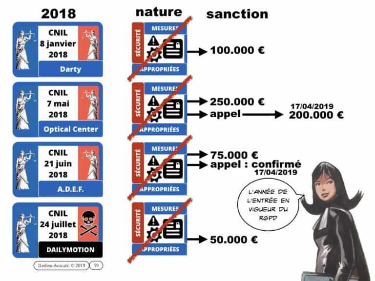 270-CYBER-SECURITE-des-systèmes-dinformation-protection-des-données-les-BONS-REFLEXES-juridiques-MMH-Constellation©Ledieu-Avocats-28-10-2019.059-1024x768