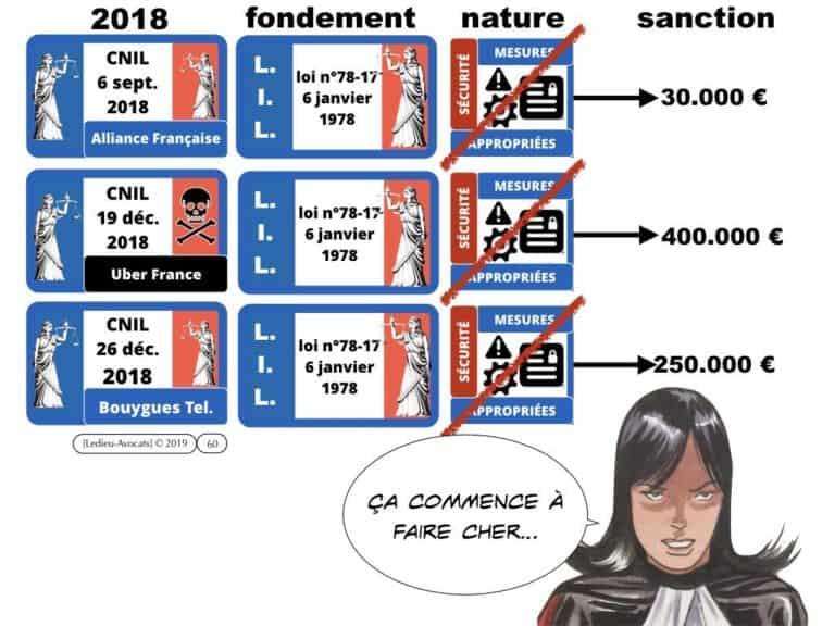 270-CYBER-SECURITE-des-systèmes-dinformation-protection-des-données-les-BONS-REFLEXES-juridiques-MMH-Constellation©Ledieu-Avocats-28-10-2019.060-1024x768
