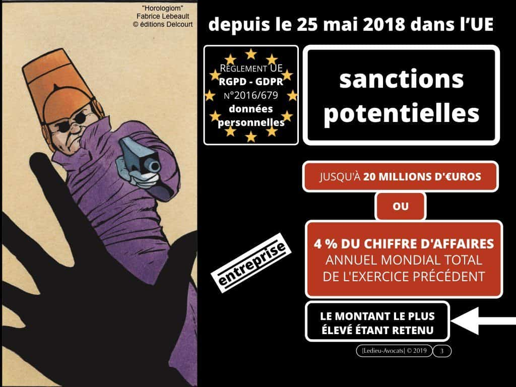 CNIL sanction FUTURA (délibération 21 novembre 2019)