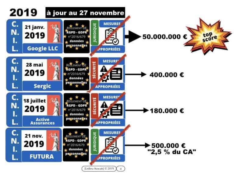 272-CNIL-21-novembre-2019-FUTURA-deliberation-SAN-2019-010-donnees-a-caractere-personnel-Constellation©Ledieu-Avocats-27-11-2019.004-1024x768
