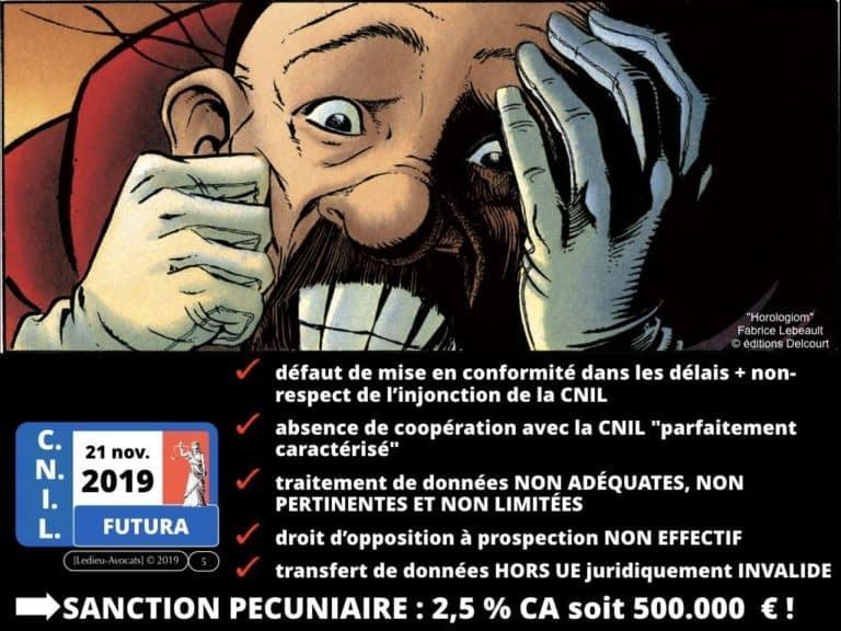 272-CNIL-21-novembre-2019-FUTURA-deliberation-SAN-2019-010-donnees-a-caractere-personnel-Constellation©Ledieu-Avocats-27-11-2019.005-1024x768