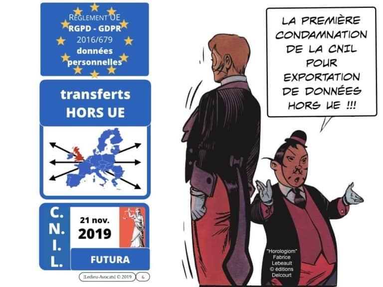 272-CNIL-21-novembre-2019-FUTURA-deliberation-SAN-2019-010-donnees-a-caractere-personnel-Constellation©Ledieu-Avocats-27-11-2019.006-1024x768