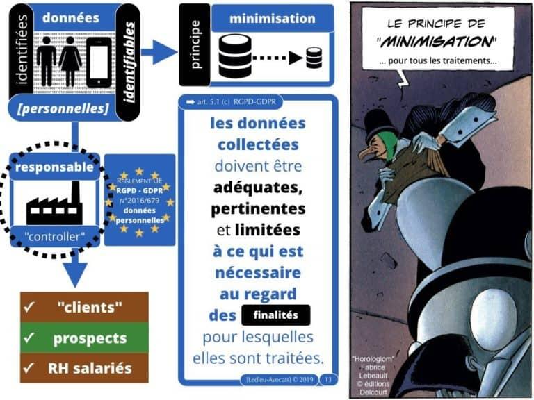 272-CNIL-21-novembre-2019-FUTURA-deliberation-SAN-2019-010-donnees-a-caractere-personnel-Constellation©Ledieu-Avocats-27-11-2019.013-1024x768