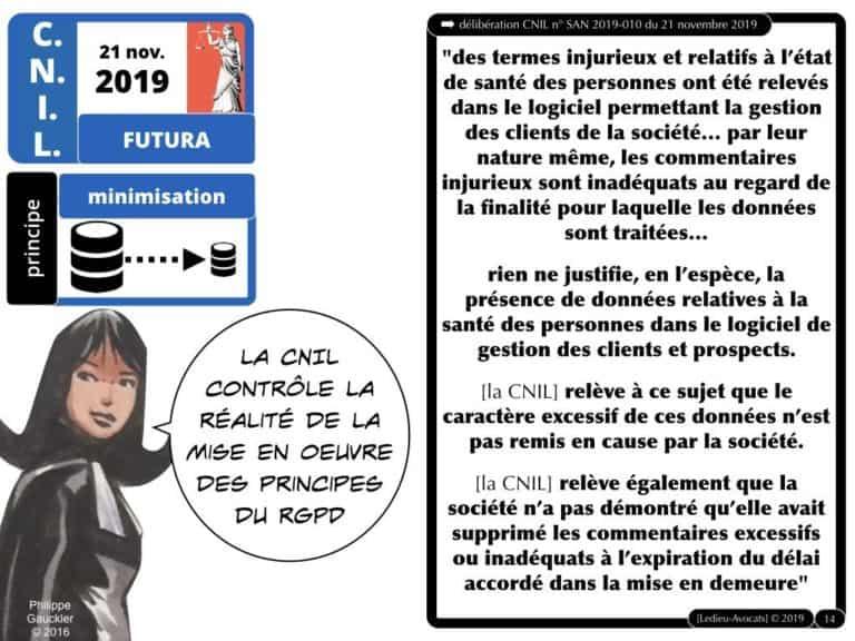 272-CNIL-21-novembre-2019-FUTURA-deliberation-SAN-2019-010-donnees-a-caractere-personnel-Constellation©Ledieu-Avocats-27-11-2019.014-1024x768