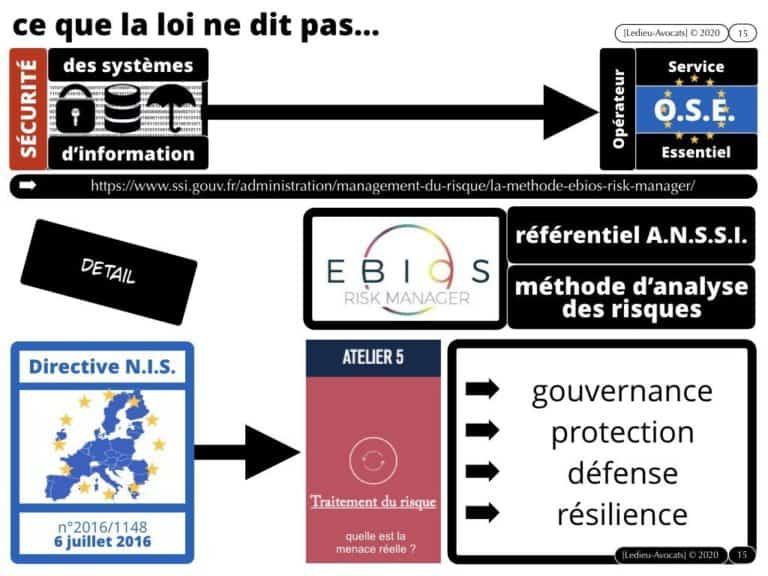 2811-les-méthodes-dappréciation-du-risque-cyber-pour-les-entreprises-PODCAST-No-Limit-Secu-Constellation©Ledieu-Avocats-03-01-2020.015-1024x768