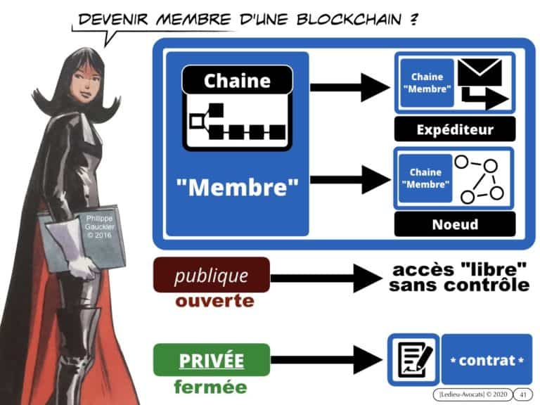 284-BLOCKCHAIN-et-administration-INTEGRALE-Master-2-Pro-Droit-du-Numérique-13-février-2020-Constellation©Ledieu-Avocats-08-02-2020.041