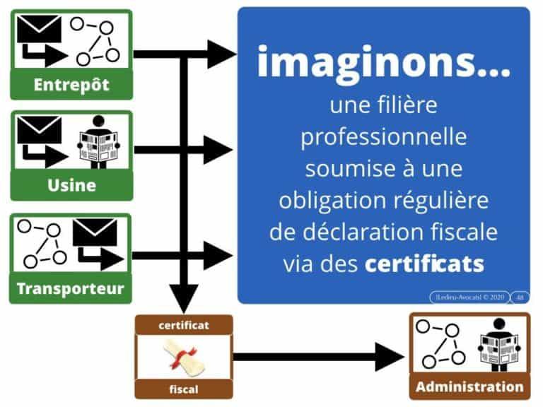284-BLOCKCHAIN-et-administration-INTEGRALE-Master-2-Pro-Droit-du-Numérique-13-février-2020-Constellation©Ledieu-Avocats-08-02-2020.048-1024x768