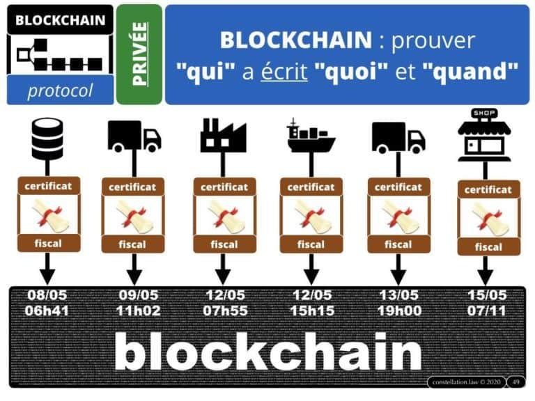 284-BLOCKCHAIN-et-administration-INTEGRALE-Master-2-Pro-Droit-du-Numérique-13-février-2020-Constellation©Ledieu-Avocats-08-02-2020.049-1024x768