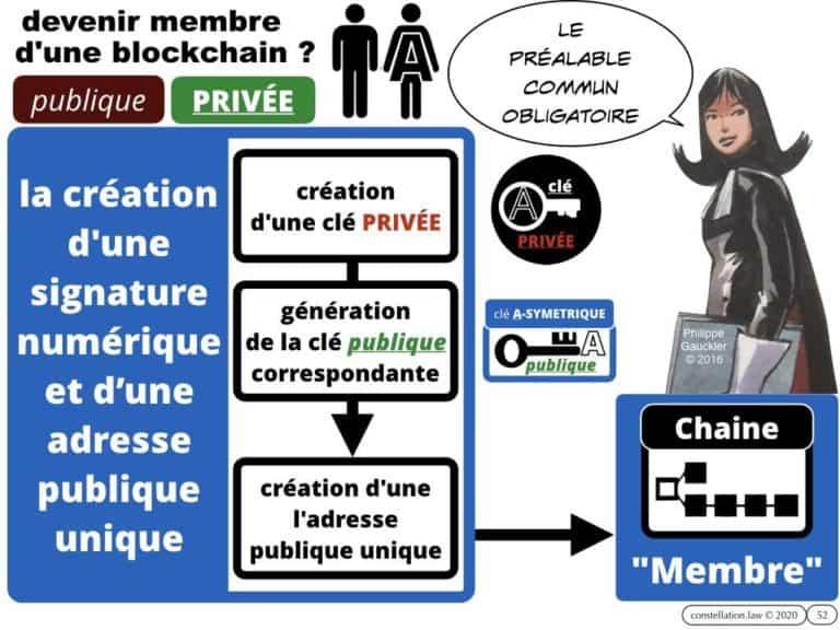 284-BLOCKCHAIN-et-administration-INTEGRALE-Master-2-Pro-Droit-du-Numérique-13-février-2020-Constellation©Ledieu-Avocats-08-02-2020.052-1024x768
