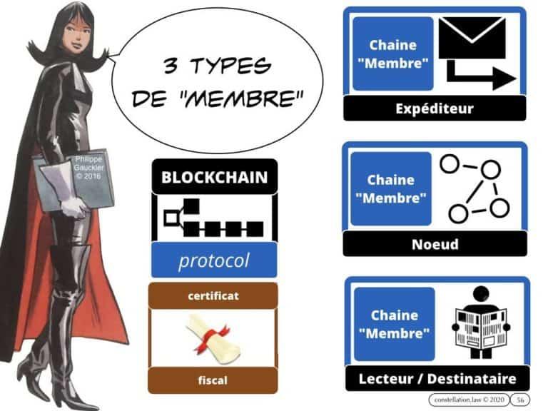 284-BLOCKCHAIN-et-administration-INTEGRALE-Master-2-Pro-Droit-du-Numérique-13-février-2020-Constellation©Ledieu-Avocats-08-02-2020.056-1024x768