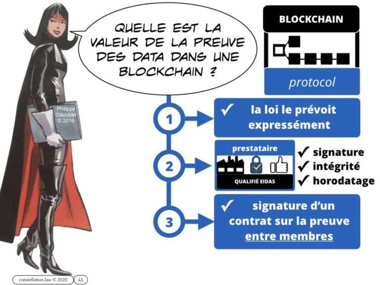 284-BLOCKCHAIN-et-administration-INTEGRALE-Master-2-Pro-Droit-du-Numérique-13-février-2020-Constellation©Ledieu-Avocats-08-02-2020.065-1024x768