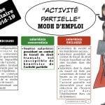 286-DROIT-SOCIAL-activité-partielle-des-salaries-Constellation-©Ledieu-Avocats-20-03-2020.002-1-150x150