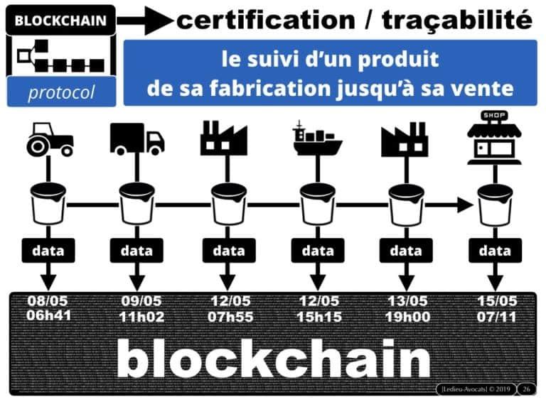 288-BLOCKCHAIN-webinar-APP-Constellation©Ledieu-Avocats-V1.10-26-03-2020.026