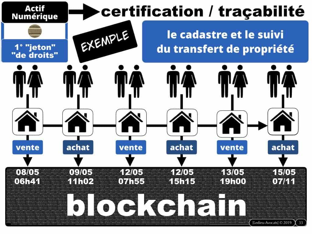 288-BLOCKCHAIN-webinar-APP-Constellation©Ledieu-Avocats-V1.10-26-03-2020.033