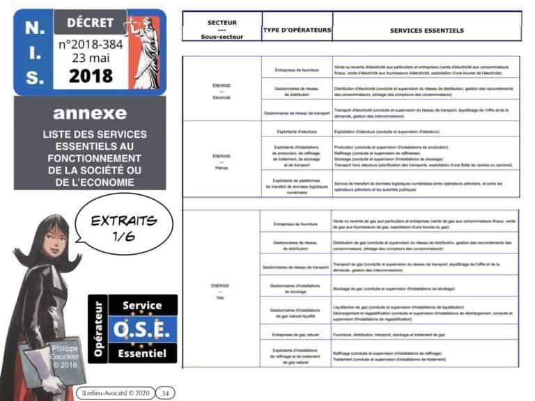 289-urgence-sanitaire-services-essentiels-activités-dimportance-vitale-Constellation©Ledieu-Avocats.034-1024x768