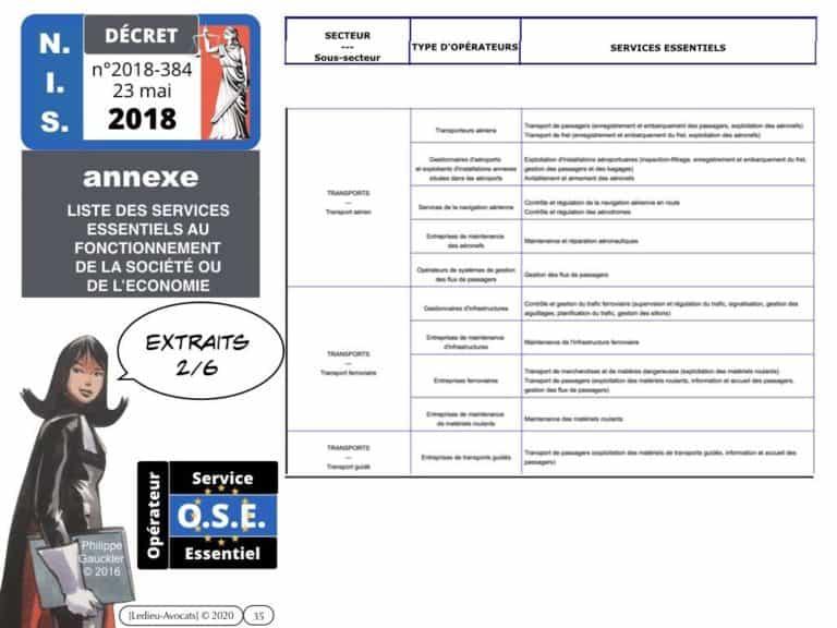 289-urgence-sanitaire-services-essentiels-activités-dimportance-vitale-Constellation©Ledieu-Avocats.035-1024x768