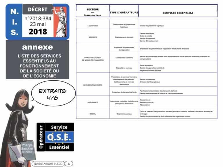 289-urgence-sanitaire-services-essentiels-activités-dimportance-vitale-Constellation©Ledieu-Avocats.037-1024x768