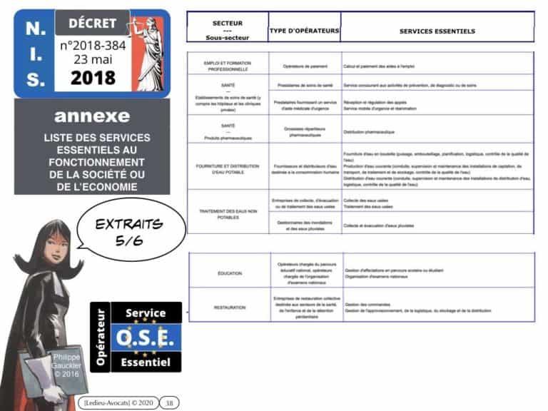 289-urgence-sanitaire-services-essentiels-activités-dimportance-vitale-Constellation©Ledieu-Avocats.038-1024x768