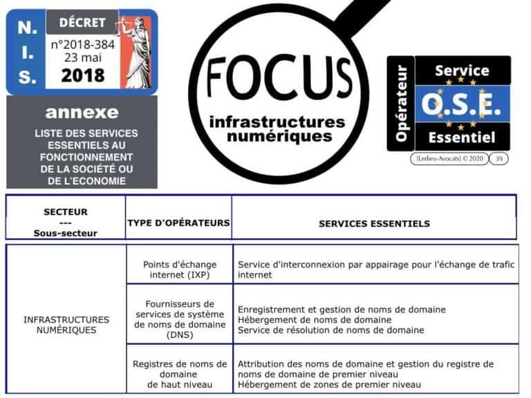 289-urgence-sanitaire-services-essentiels-activités-dimportance-vitale-Constellation©Ledieu-Avocats.039-1024x768