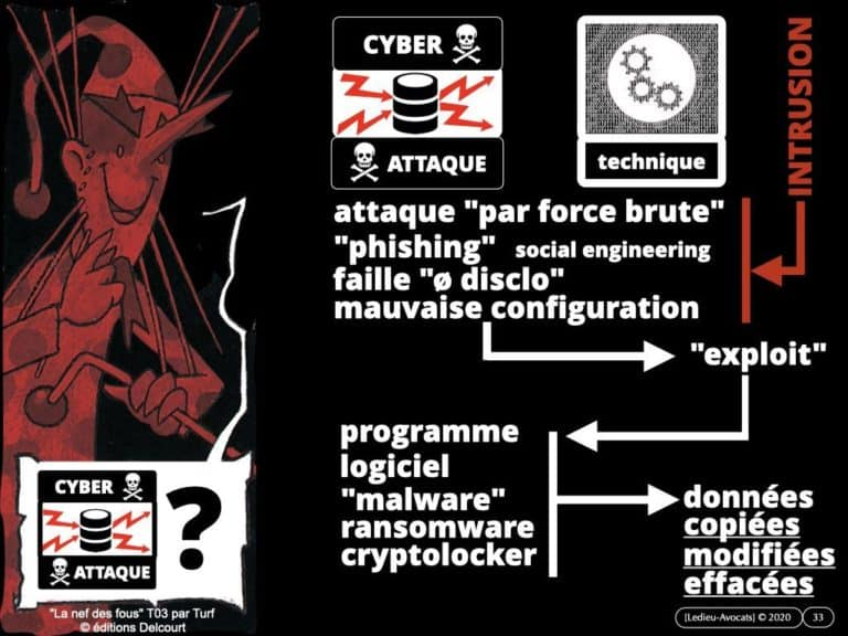 290-PODCAST-NoLimitSecu-cyber-attaque-ransomware-rançongiciel-Constellation©Ledieu-Avocats-20-04-2020.033-1024x768