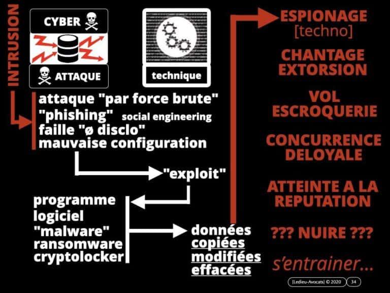 290-PODCAST-NoLimitSecu-cyber-attaque-ransomware-rançongiciel-Constellation©Ledieu-Avocats-20-04-2020.034-1024x768