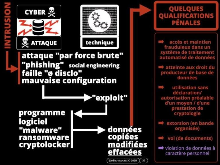 290-PODCAST-NoLimitSecu-cyber-attaque-ransomware-rançongiciel-Constellation©Ledieu-Avocats-20-04-2020.035-1024x768