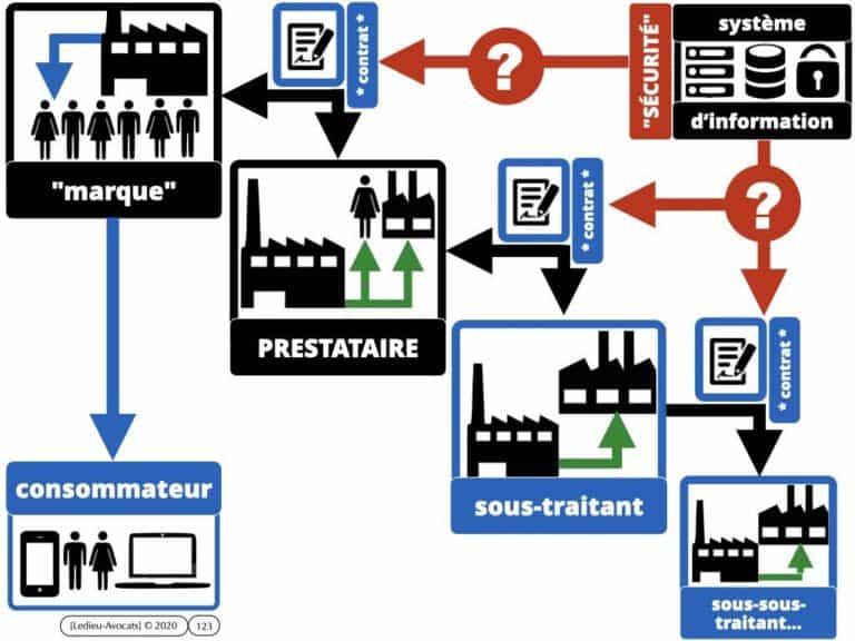 290-PODCAST-NoLimitSecu-cyber-attaque-ransomware-rançongiciel-Constellation©Ledieu-Avocats-20-04-2020.123-1024x768