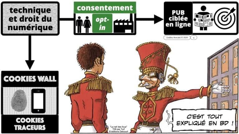 306 RGPD et jurisprudence e-Privacy données-personnelles 16:9 ©Ledieu-Avocats 05-10-2020 formation Les Echos Lamy Conference.006