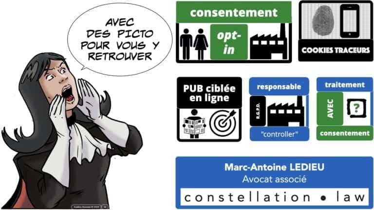 306 RGPD et jurisprudence e-Privacy données-personnelles 16:9 ©Ledieu-Avocats 05-10-2020 formation Les Echos Lamy Conference.008