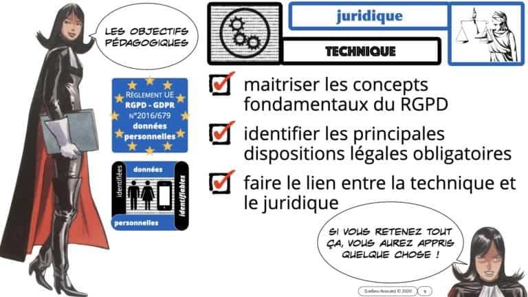 306 RGPD et jurisprudence e-Privacy données-personnelles 16:9 ©Ledieu-Avocats 05-10-2020 formation Les Echos Lamy Conference.009