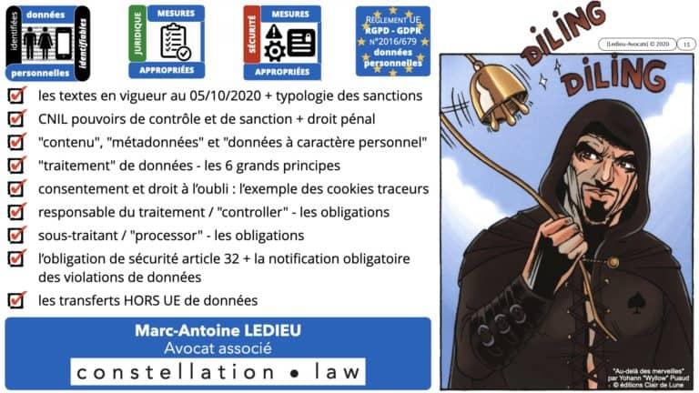 306 RGPD et jurisprudence e-Privacy données-personnelles 16:9 ©Ledieu-Avocats 05-10-2020 formation Les Echos Lamy Conference.015