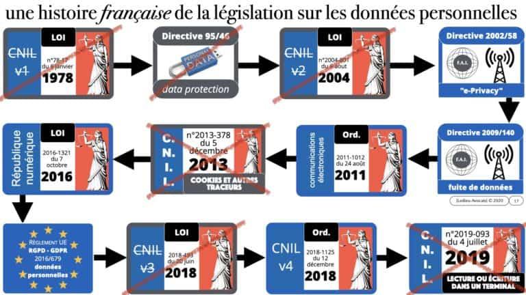 306 RGPD et jurisprudence e-Privacy données-personnelles 16:9 ©Ledieu-Avocats 05-10-2020 formation Les Echos Lamy Conference.017