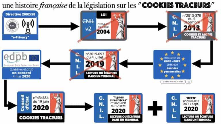 306 RGPD et jurisprudence e-Privacy données-personnelles 16:9 ©Ledieu-Avocats 05-10-2020 formation Les Echos Lamy Conference.018