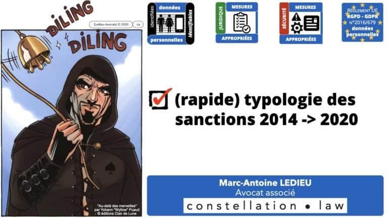 306 RGPD et jurisprudence e-Privacy données-personnelles 16:9 ©Ledieu-Avocats 05-10-2020 formation Les Echos Lamy Conference.019