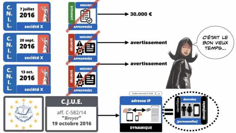 306 RGPD et jurisprudence e-Privacy données-personnelles 16:9 ©Ledieu-Avocats 05-10-2020 formation Les Echos Lamy Conference.021