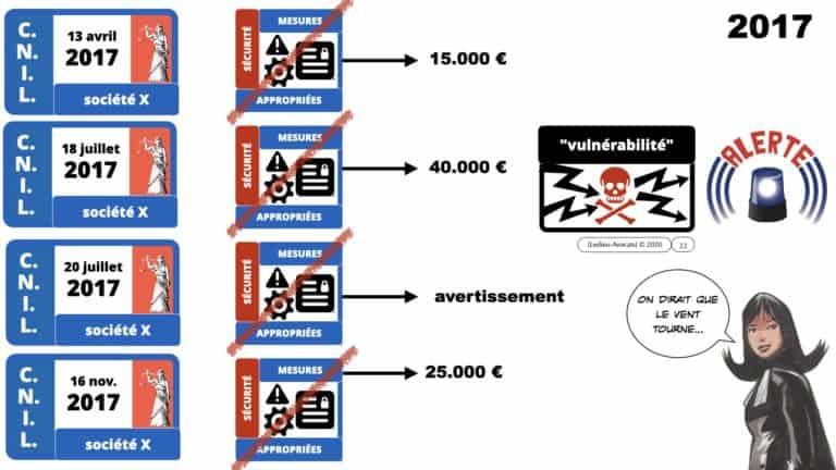 306 RGPD et jurisprudence e-Privacy données-personnelles 16:9 ©Ledieu-Avocats 05-10-2020 formation Les Echos Lamy Conference.022