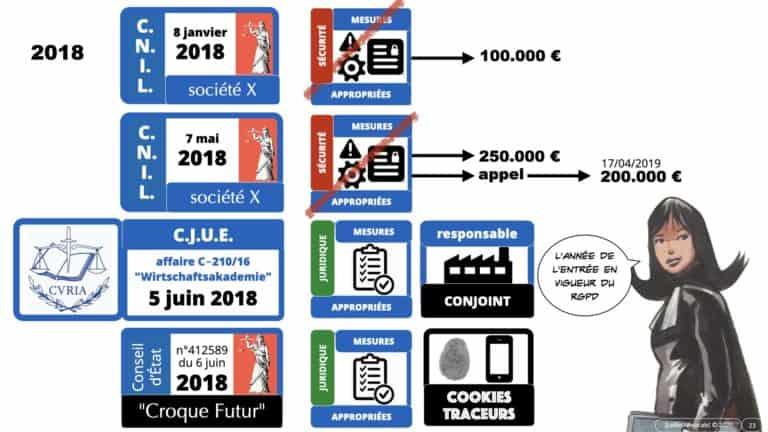 306 RGPD et jurisprudence e-Privacy données-personnelles 16:9 ©Ledieu-Avocats 05-10-2020 formation Les Echos Lamy Conference.023