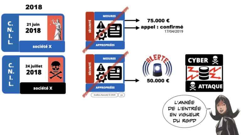 306 RGPD et jurisprudence e-Privacy données-personnelles 16:9 ©Ledieu-Avocats 05-10-2020 formation Les Echos Lamy Conference.024