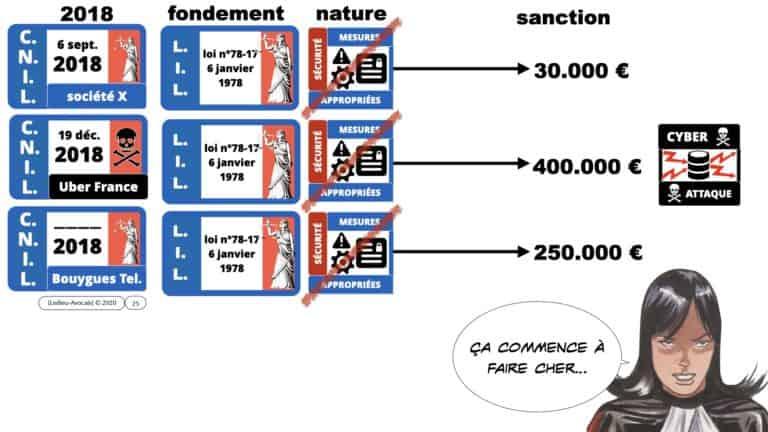 306 RGPD et jurisprudence e-Privacy données-personnelles 16:9 ©Ledieu-Avocats 05-10-2020 formation Les Echos Lamy Conference.025