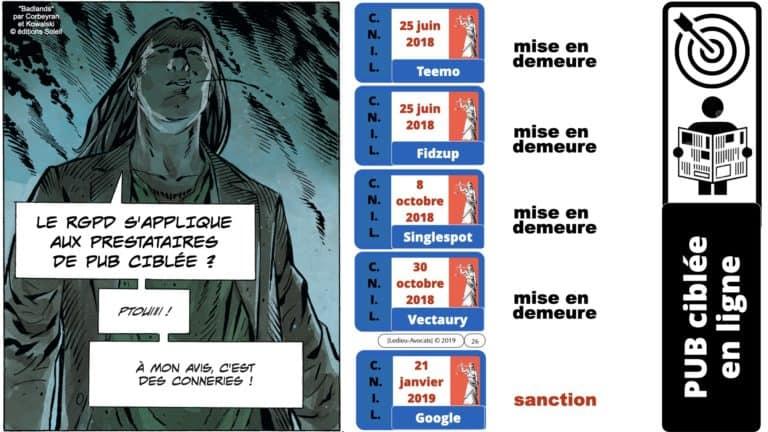306 RGPD et jurisprudence e-Privacy données-personnelles 16:9 ©Ledieu-Avocats 05-10-2020 formation Les Echos Lamy Conference.026