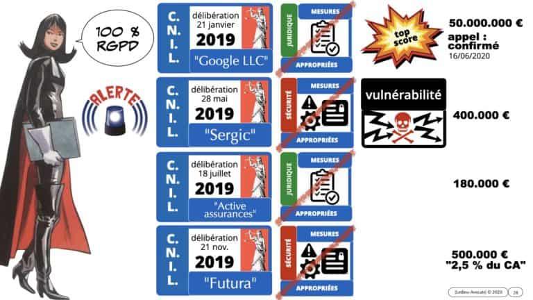 306 RGPD et jurisprudence e-Privacy données-personnelles 16:9 ©Ledieu-Avocats 05-10-2020 formation Les Echos Lamy Conference.028
