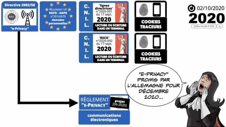 306 RGPD et jurisprudence e-Privacy données-personnelles 16:9 ©Ledieu-Avocats 05-10-2020 formation Les Echos Lamy Conference.032