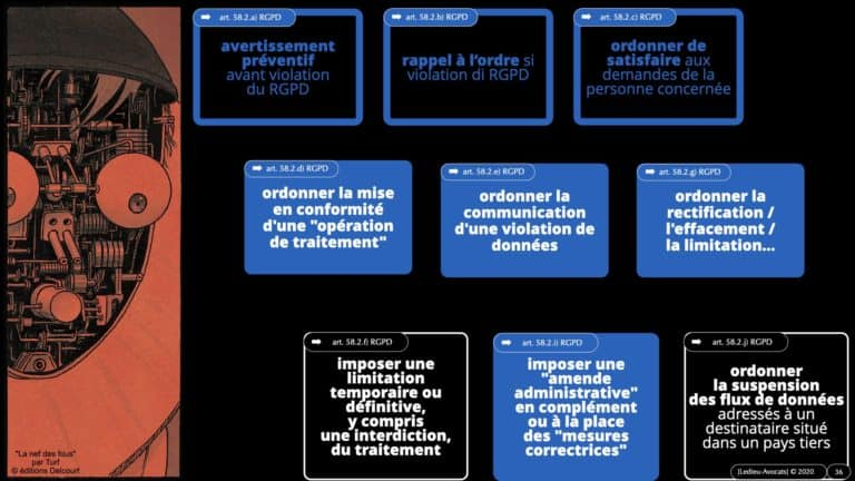 306 RGPD et jurisprudence e-Privacy données-personnelles 16:9 ©Ledieu-Avocats 05-10-2020 formation Les Echos Lamy Conference.036